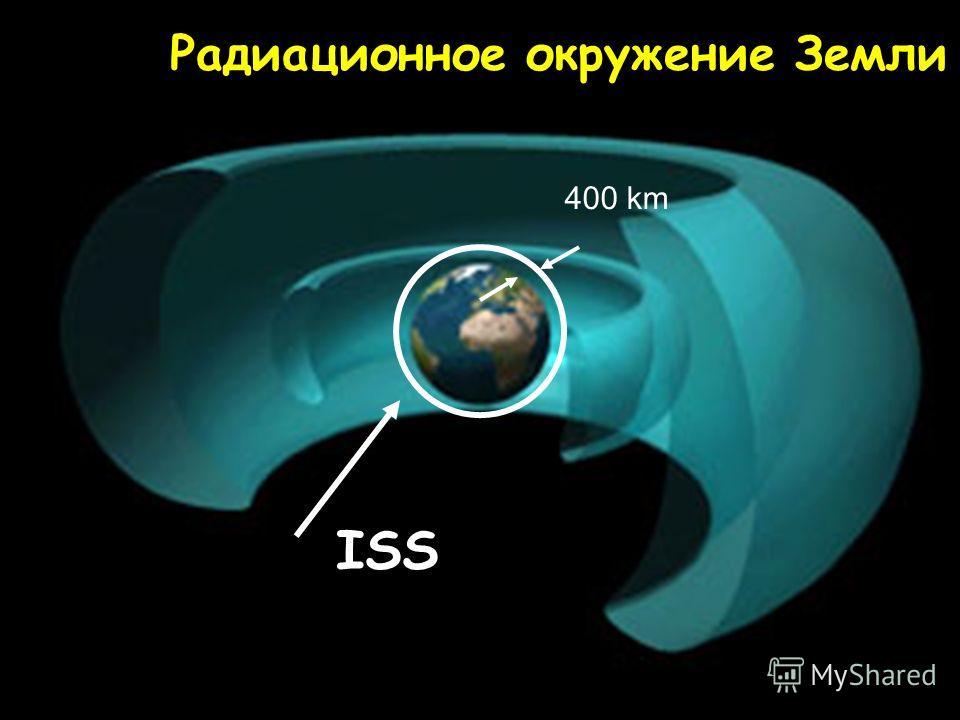 Радиационное окружение Земли ISS 400 km
