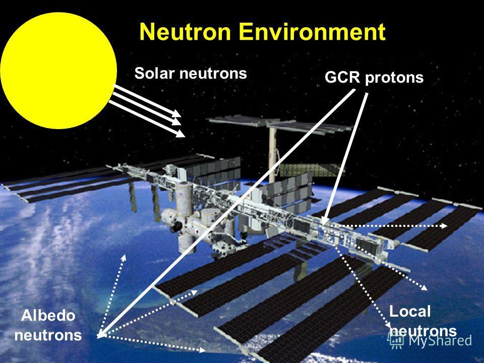 Solar neutrons Local neutrons Albedo neutrons GCR protons Neutron Environment