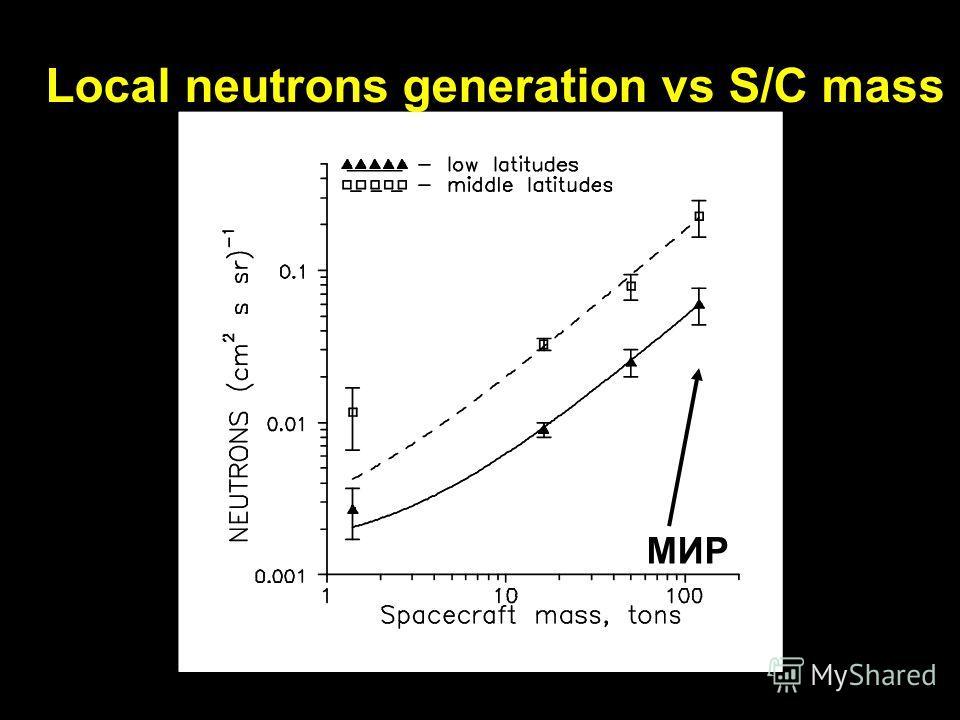 Local neutrons generation vs S/C mass МИР