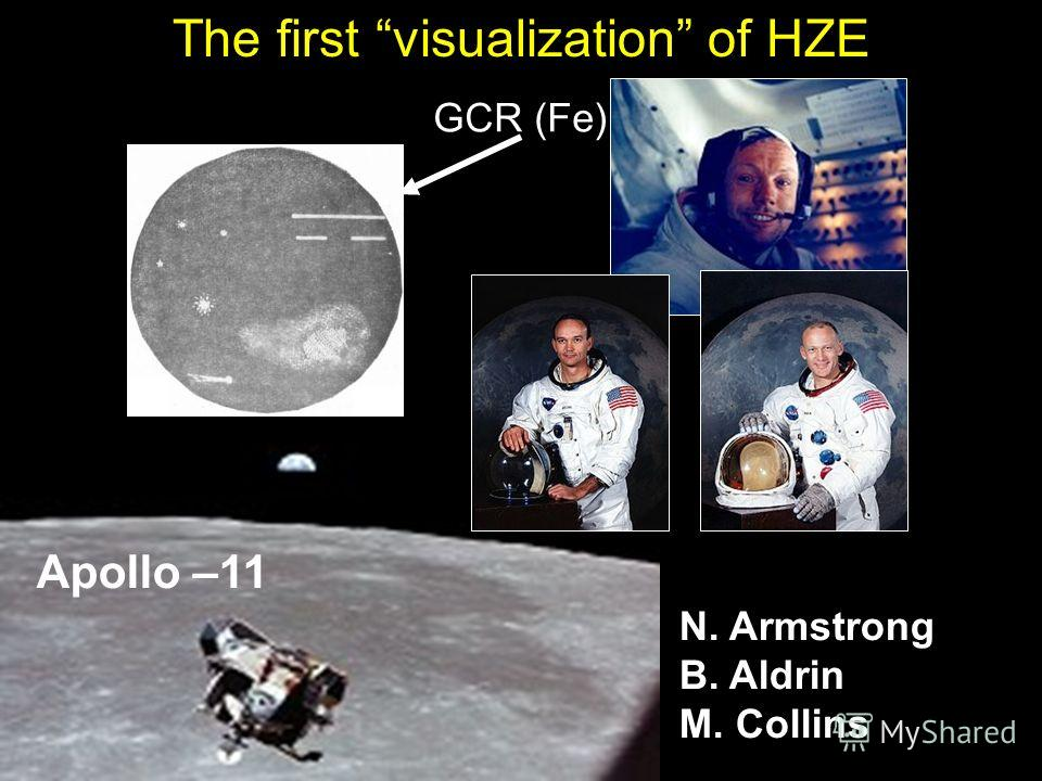 Apollo –11 N. Armstrong B. Aldrin M. Collins GCR (Fe) The first visualization of HZE