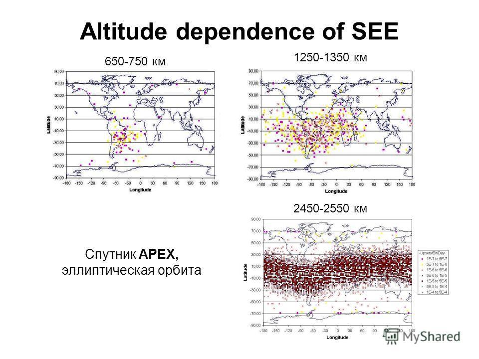 650-750 км 1250-1350 км 2450-2550 км Спутник APEX, эллиптическая орбита Altitude dependence of SEE