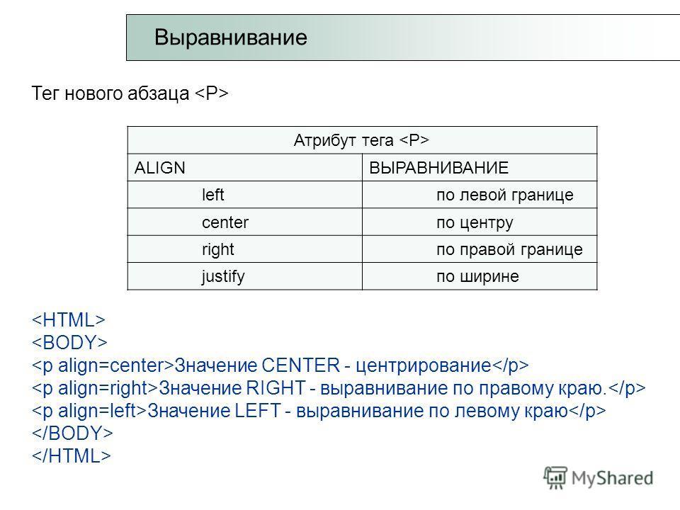 Тег нового абзаца Значение CENTER - центрирование Значение RIGHT - выравнивание по правому краю. Значение LEFT - выравнивание по левому краю Выравнивание Атрибут тега ALIGNВЫРАВНИВАНИЕ leftпо левой границе centerпо центру rightпо правой границе justi