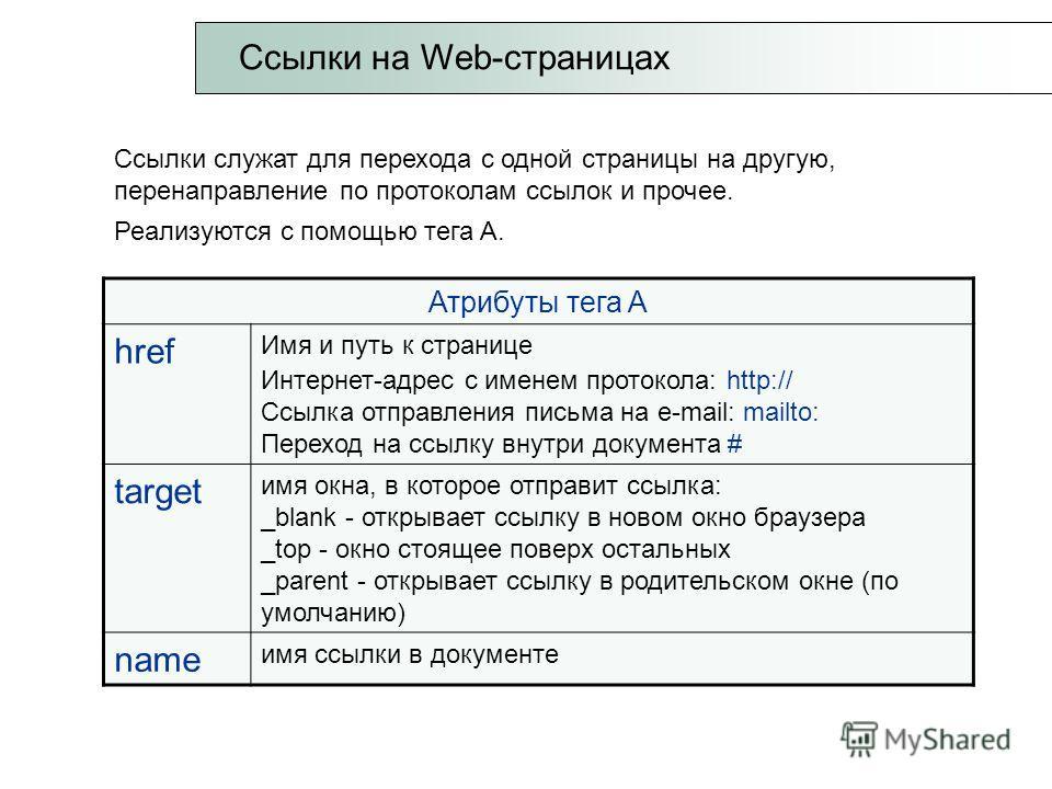 Ссылки на Web-страницах Ссылки служат для перехода с одной страницы на другую, перенаправление по протоколам ссылок и прочее. Реализуются с помощью тега A. Атрибуты тега A href Имя и путь к странице Интернет-адрес с именем протокола: http:// Ссылка о