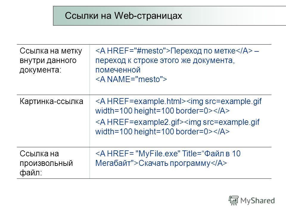 Ссылки на Web-страницах Ссылка на метку внутри данного документа: Переход по метке – переход к строке этого же документа, помеченной Картинка-ссылка Ссылка на произвольный файл: Скачать программу