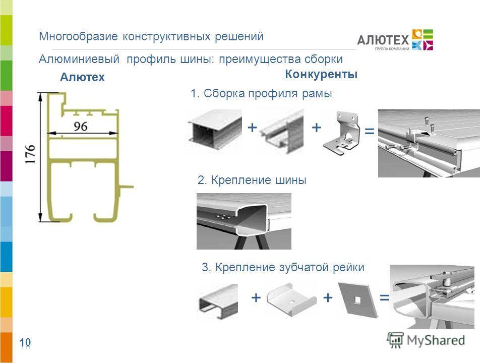 Алюминиевый профиль шины: преимущества сборки Многообразие конструктивных решений Алютех Конкуренты ++ 1. Сборка профиля рамы 2. Крепление шины = 3. Крепление зубчатой рейки ++=