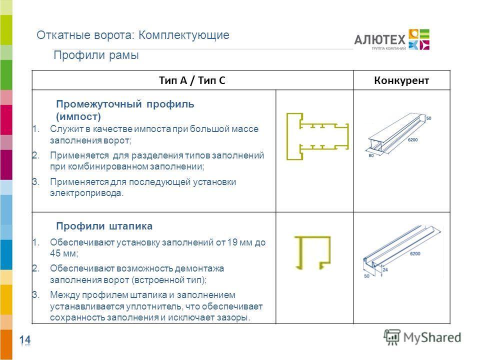 Тип А / Тип СКонкурент Промежуточный профиль (импост) 1.Служит в качестве импоста при большой массе заполнения ворот; 2.Применяется для разделения типов заполнений при комбинированном заполнении; 3.Применяется для последующей установки электропривода