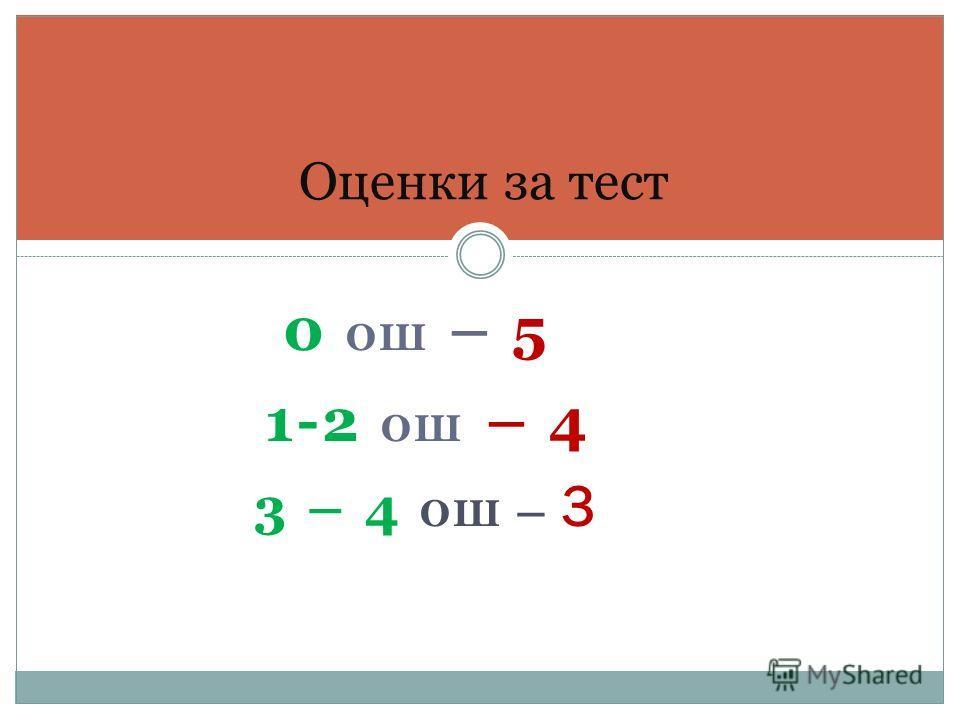 0 ОШ – 5 1-2 ОШ – 4 3 – 4 ОШ 3 Оценки за тест