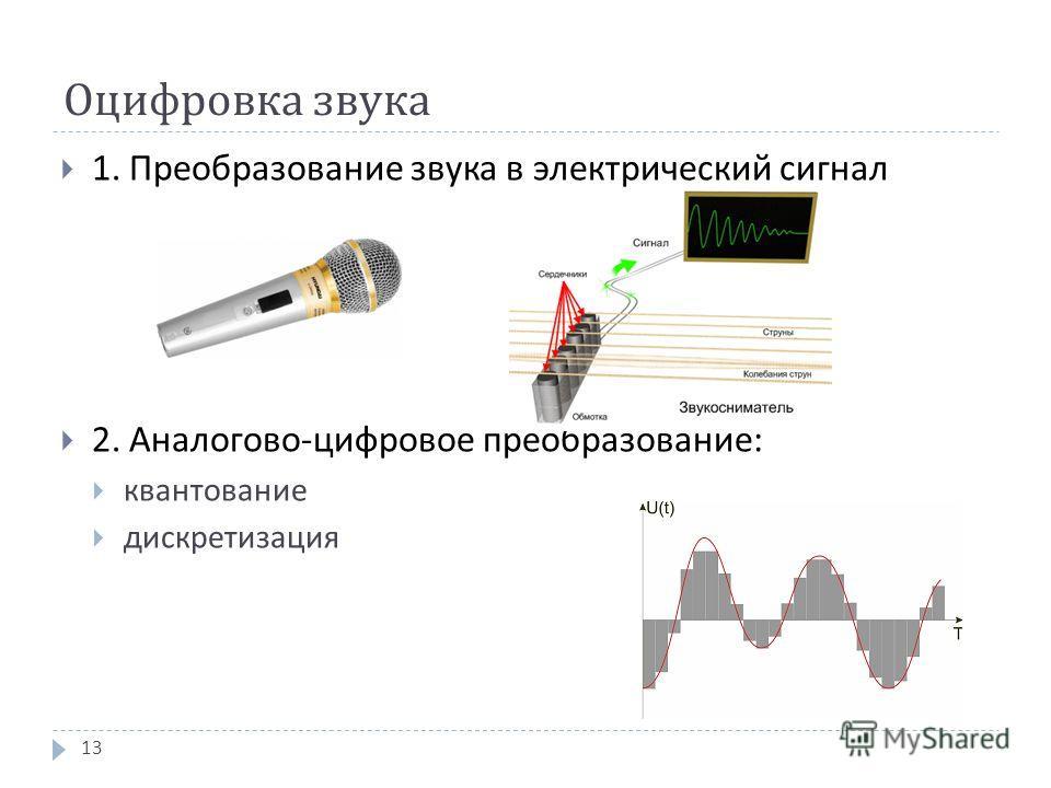 Оцифровка звука 1. Преобразование звука в электрический сигнал 2. Аналогово - цифровое преобразование : квантование дискретизация 13