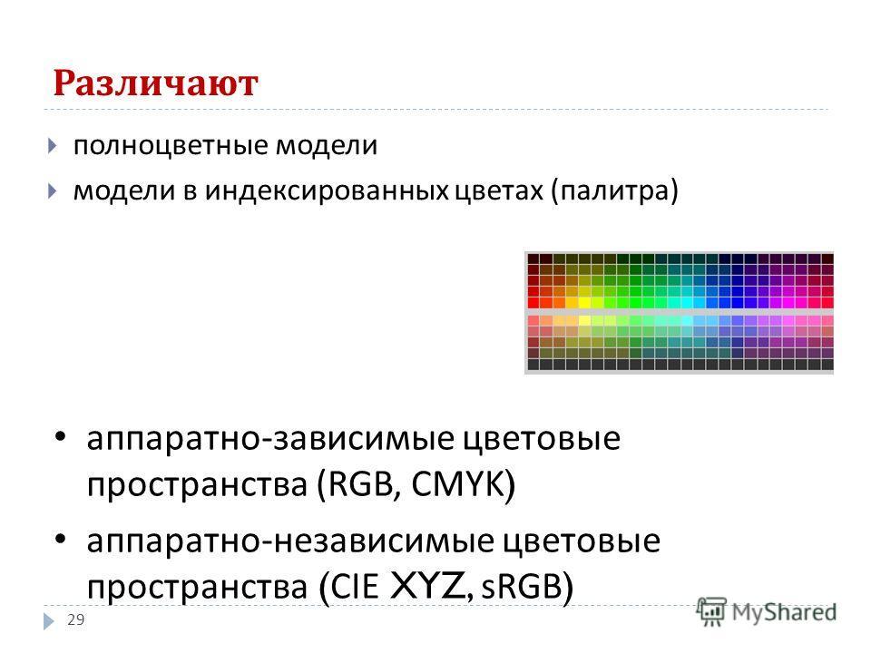Различают полноцветные модели модели в индексированных цветах ( палитра ) 29 аппаратно - зависимые цветовые пространства ( RGB, CMYK ) аппаратно - независимые цветовые пространства ( CIE XYZ, sRGB )