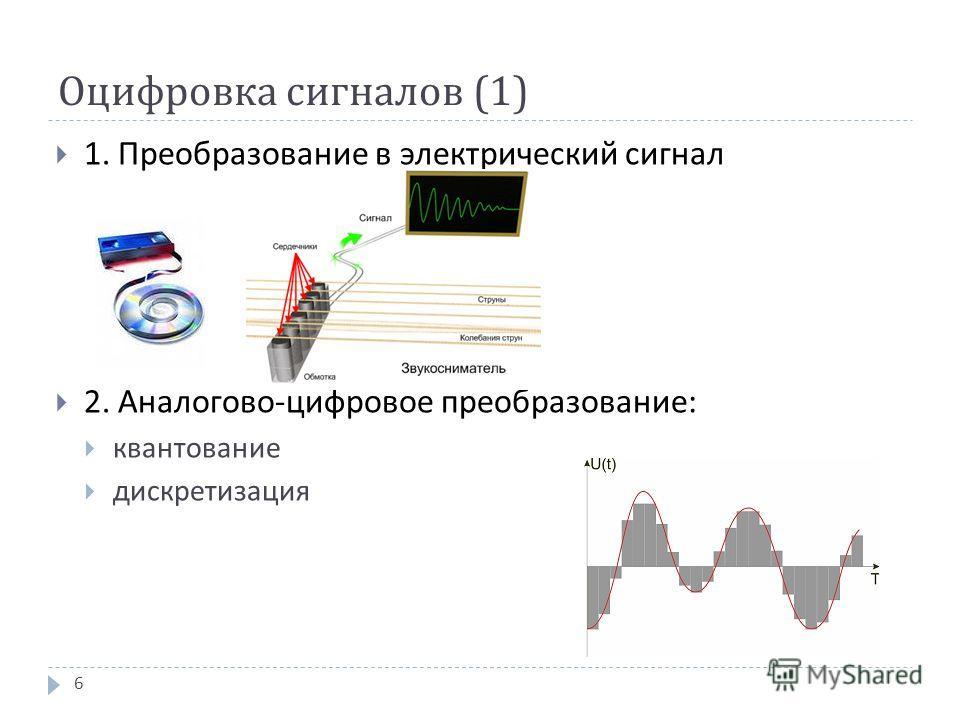 Оцифровка сигналов (1) 1. Преобразование в электрический сигнал 2. Аналогово - цифровое преобразование : квантование дискретизация 6