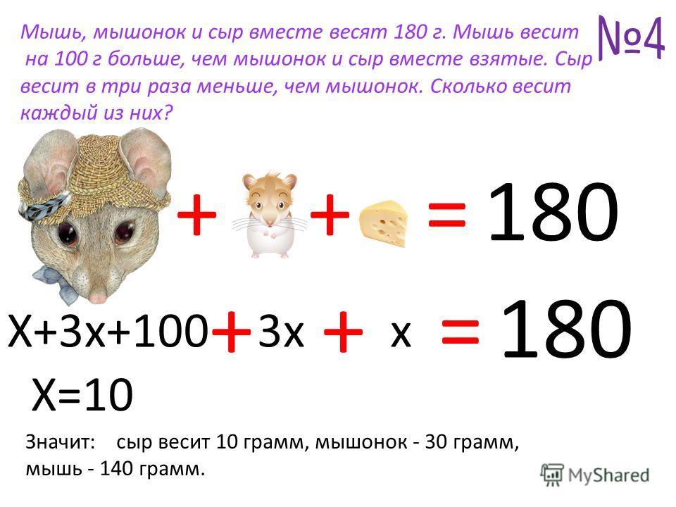 ++=180 х3хХ+3х+100 ++=180 Х=10 Мышь, мышонок и сыр вместе весят 180 г. Мышь весит на 100 г больше, чем мышонок и сыр вместе взятые. Сыр весит в три раза меньше, чем мышонок. Сколько весит каждый из них? Значит: сыр весит 10 грамм, мышонок - 30 грамм,