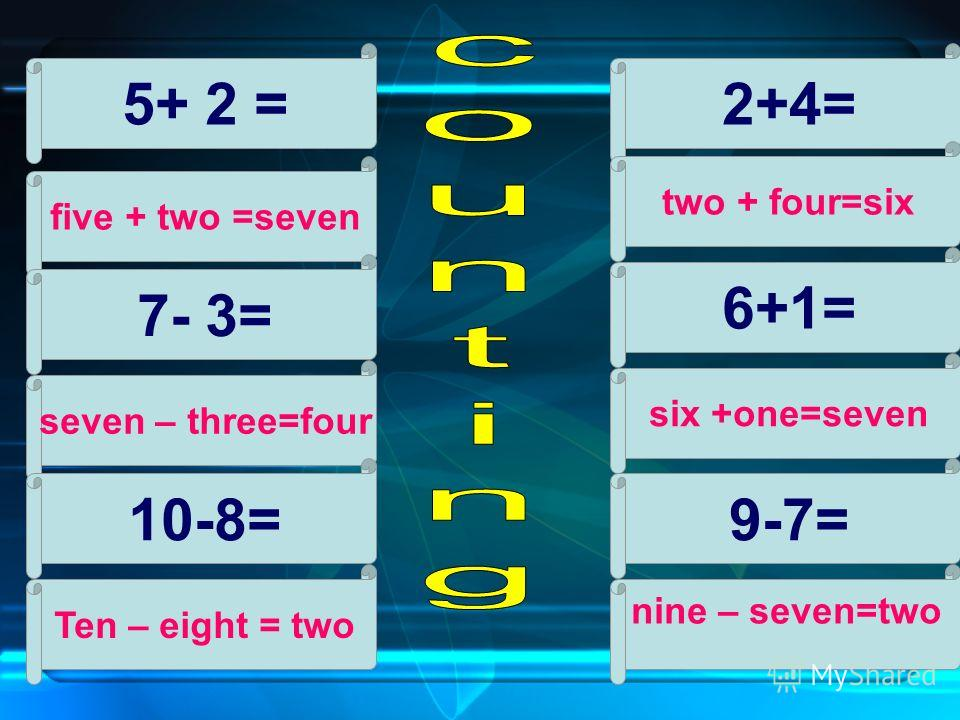 5+ 2 = five + two =seven 7- 3= seven – three=four 10-8= Ten – eight = two 2+4= two + four=six 6+1= six +one=seven 9-7= nine – seven=two