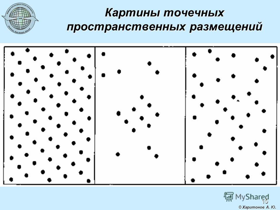 10 © Харитонов А. Ю. Картины точечных пространственных размещений