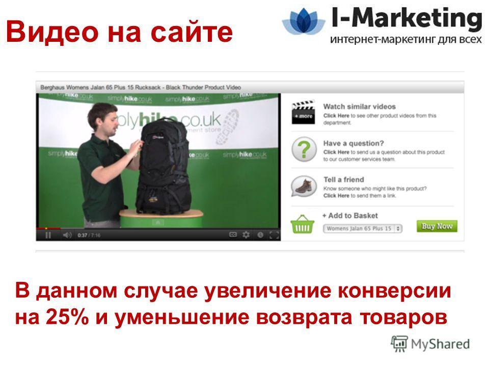 Видео на сайте В данном случае увеличение конверсии на 25% и уменьшение возврата товаров