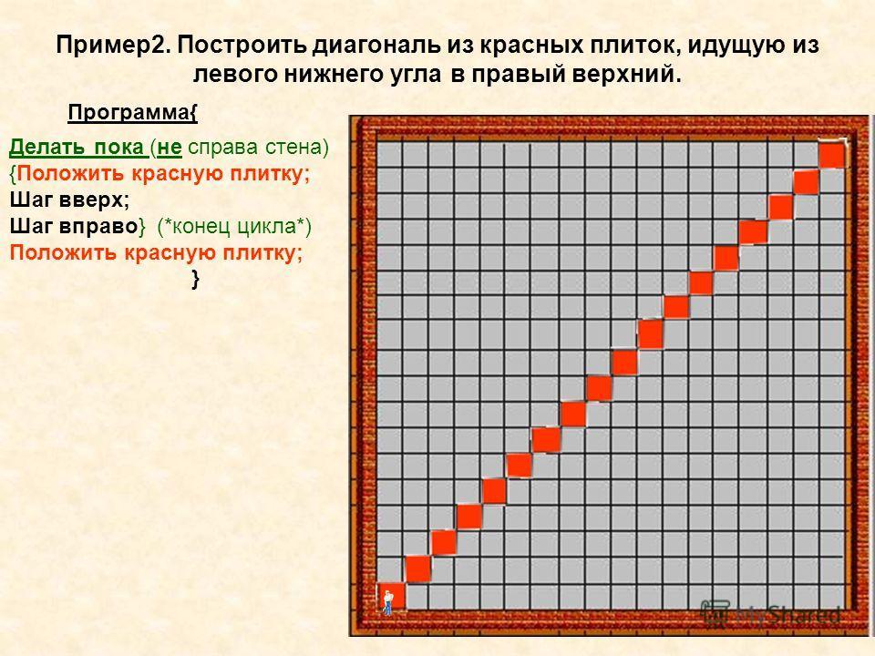 Пример1. Выложить красным паркетом пол по периметру. Перейти в исходное положение. Делать пока (не сверху стена) {Положить красную плитку; Шаг вверх} (*конец цикла*) Делать пока (не справа стена) {Положить красную плитку; Шаг вправо} (*конец цикла*)