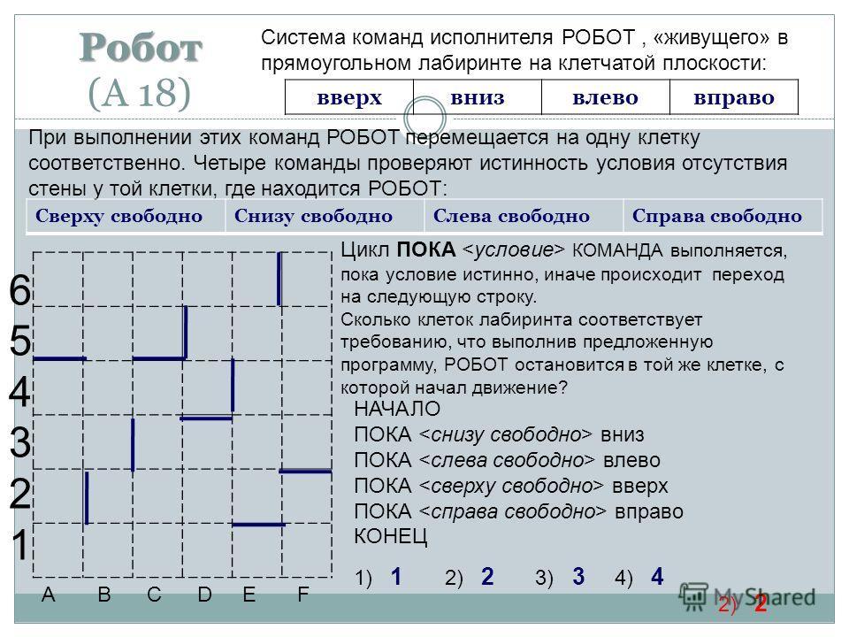 Робот Робот (A 18) вверхвнизвлевовправо При выполнении этих команд РОБОТ перемещается на одну клетку соответственно. Четыре команды проверяют истинность условия отсутствия стены у той клетки, где находится РОБОТ: Система команд исполнителя РОБОТ, «жи