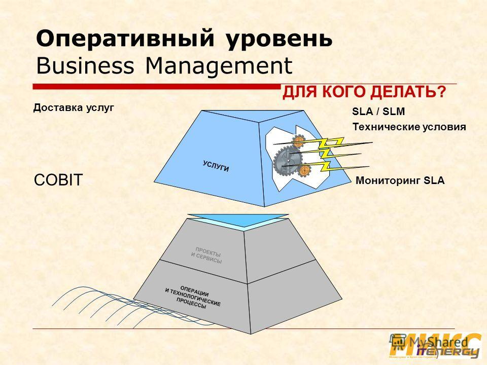 Оперативный уровень Business Management Доставка услуг Мониторинг SLA COBIT ДЛЯ КОГО ДЕЛАТЬ? SLA / SLM Технические условия