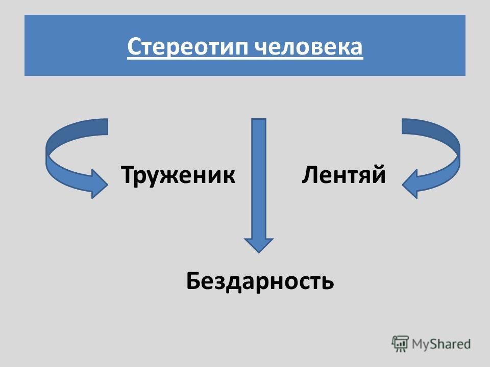 Стереотип человека Труженик Лентяй Бездарность