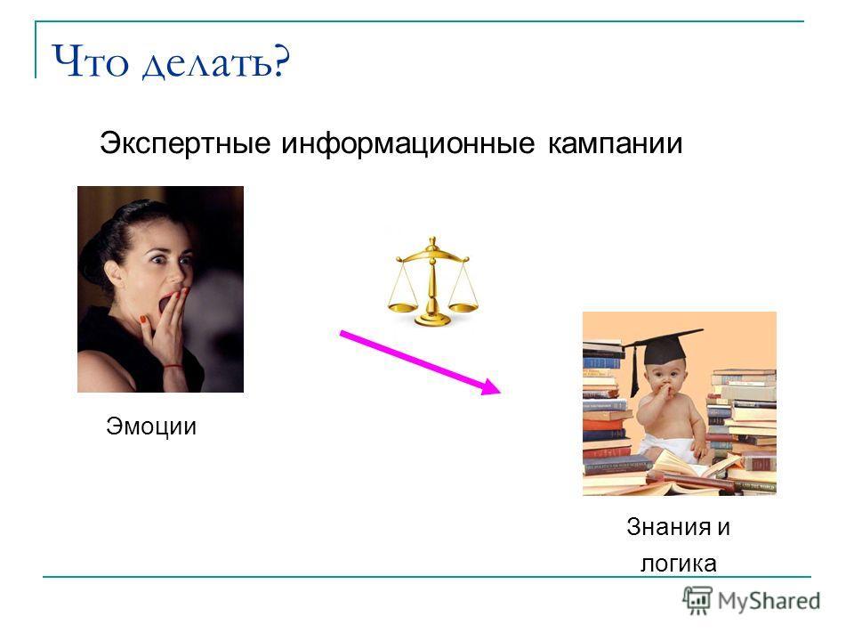 Что делать? Экспертные информационные кампании Эмоции Знания и логика