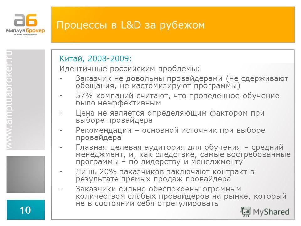 10 Процессы в L&D за рубежом Китай, 2008-2009: Идентичные российским проблемы: -Заказчик не довольны провайдерами (не сдерживают обещания, не кастомизируют программы) -57% компаний считают, что проведенное обучение было неэффективным -Цена не являетс