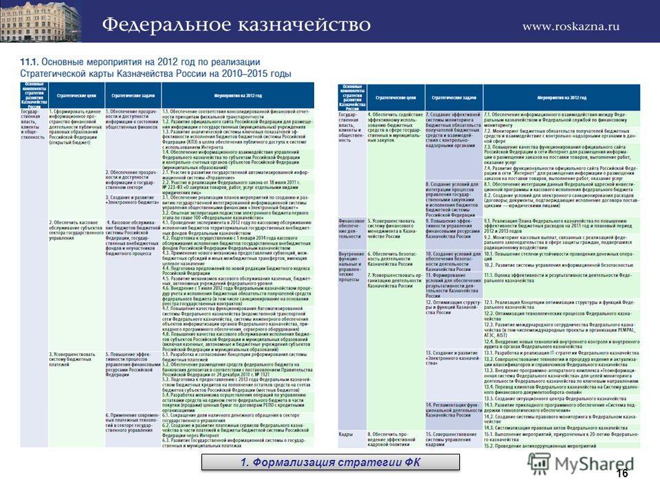 16 1. Формализация стратегии ФК