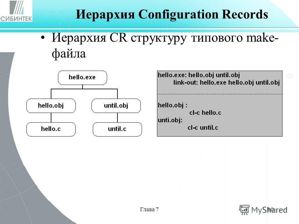 Глава 710 Иерархия Configuration Records Иерархия CR структуру типового make- файла