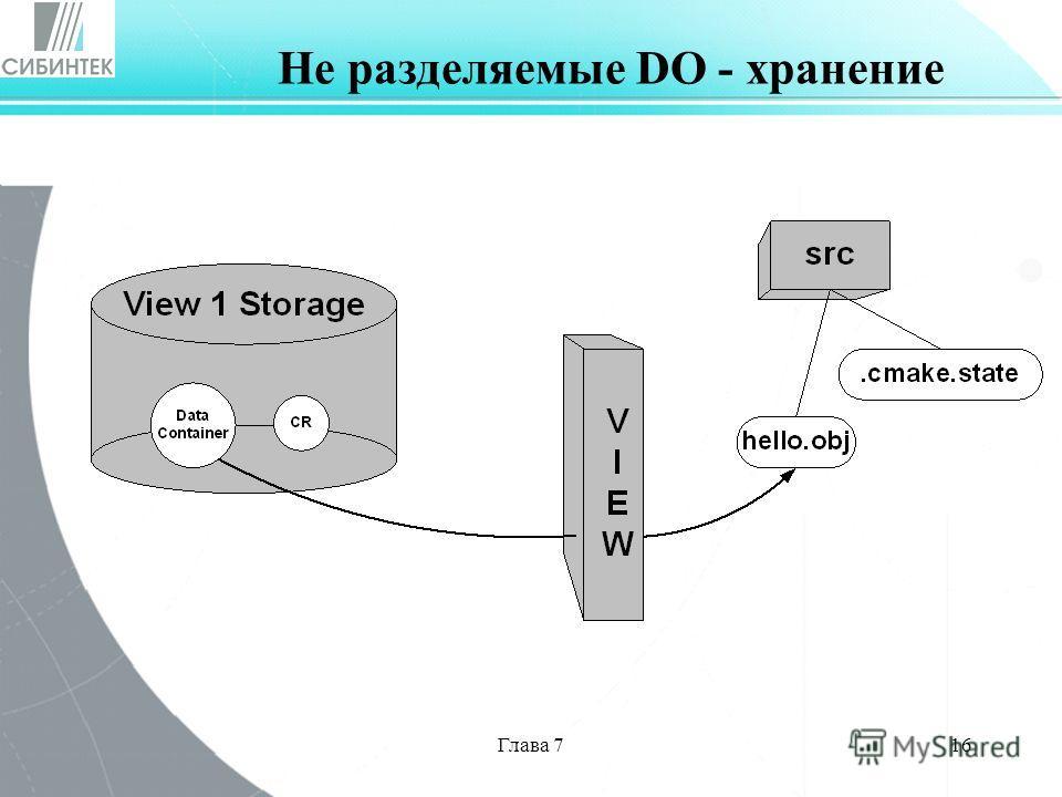 Глава 716 Не разделяемые DO - хранение