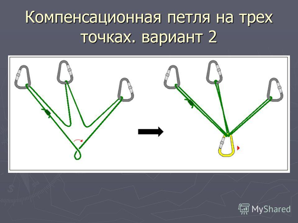 Компенсационная петля на трех точках. вариант 2