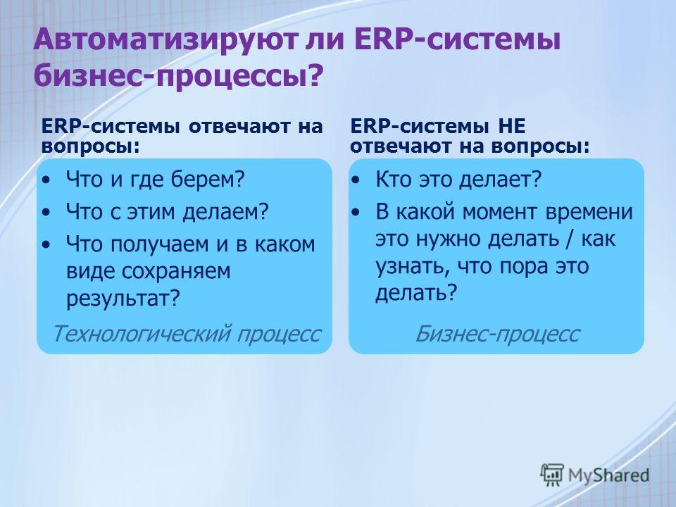 Технологический процесс Что и где берем? Что с этим делаем? Что получаем и в каком виде сохраняем результат? Бизнес-процесс Автоматизируют ли ERP-системы бизнес-процессы? ERP-системы отвечают на вопросы: ERP-системы НЕ отвечают на вопросы: Кто это де
