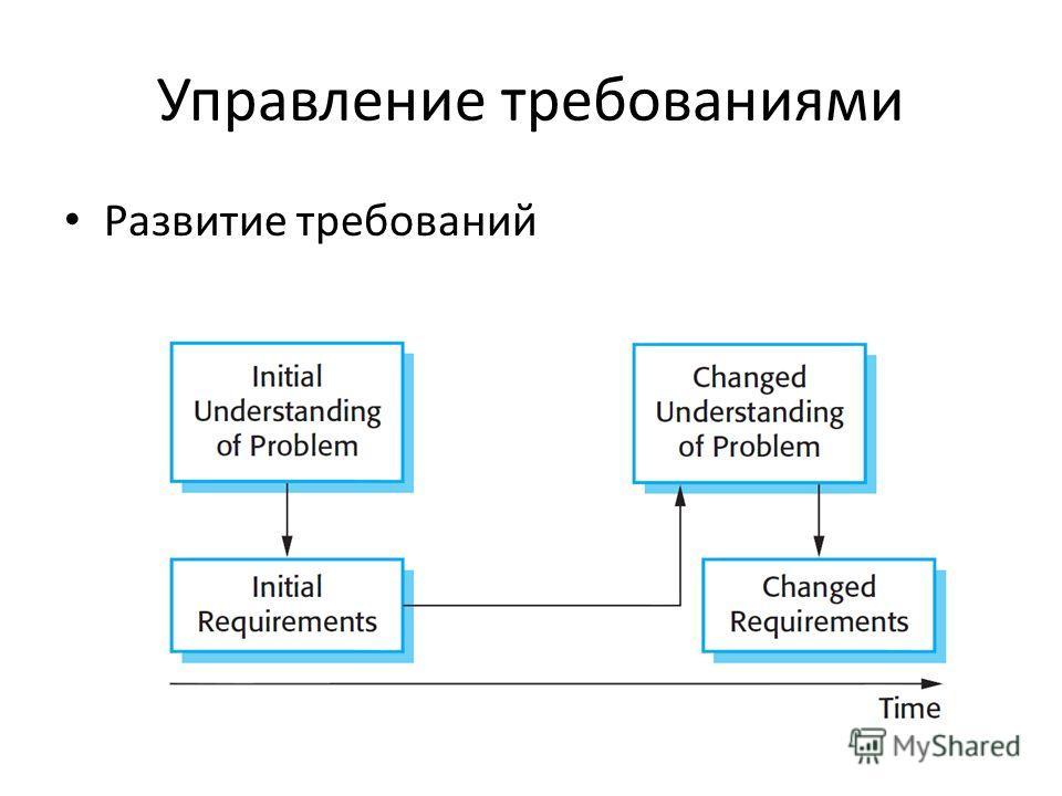 Управление требованиями Развитие требований