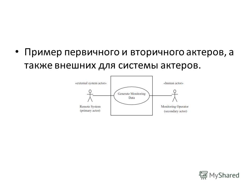 Пример первичного и вторичного актеров, а также внешних для системы актеров.