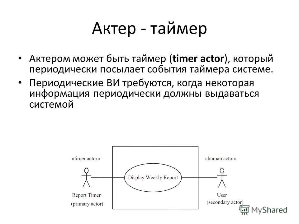 Актер - таймер Актером может быть таймер (timer actor), который периодически посылает события таймера системе. Периодические ВИ требуются, когда некоторая информация периодически должны выдаваться системой