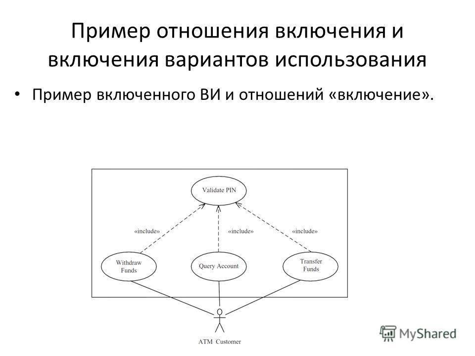 Пример отношения включения и включения вариантов использования Пример включенного ВИ и отношений «включение».