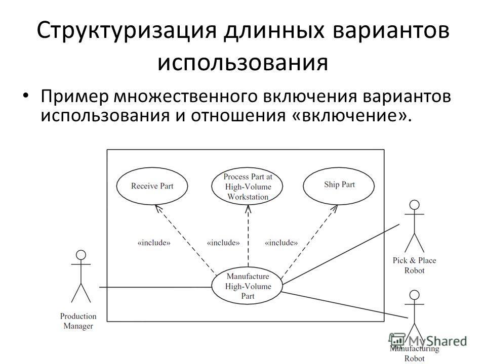 Структуризация длинных вариантов использования Пример множественного включения вариантов использования и отношения «включение».