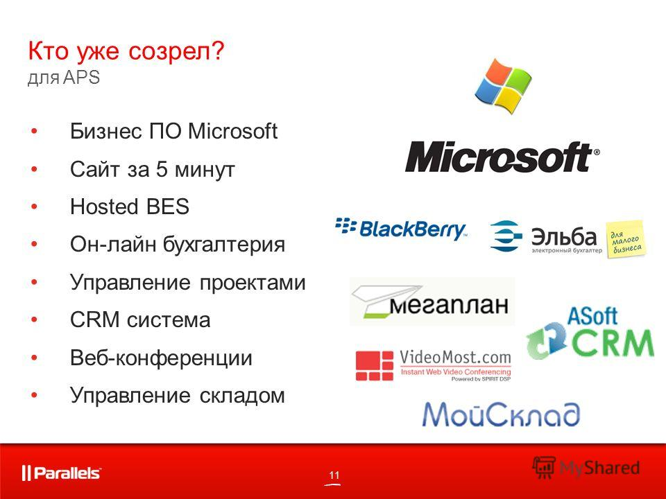 11 Бизнес ПО Microsoft Сайт за 5 минут Hosted BES Он-лайн бухгалтерия Управление проектами CRM система Веб-конференции Управление складом Кто уже созрел? для APS