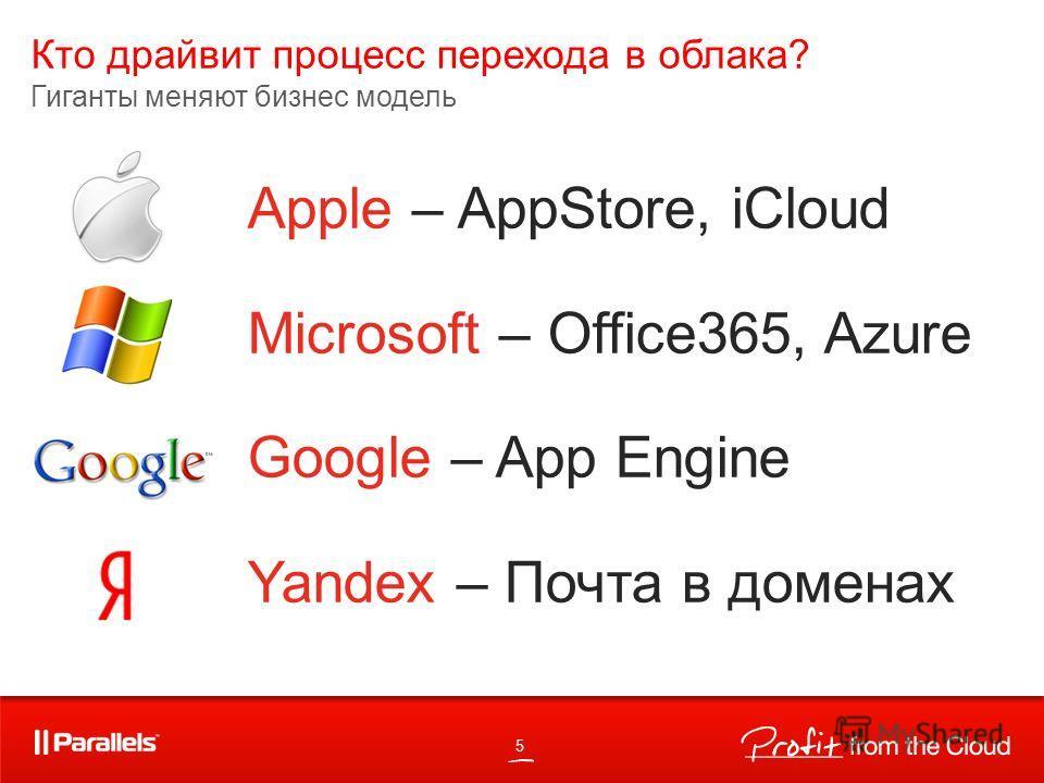 5 Кто драйвит процесс перехода в облака? Гиганты меняют бизнес модель Apple – AppStore, iCloud Microsoft – Office365, Azure Google – App Engine Yandex – Почта в доменах