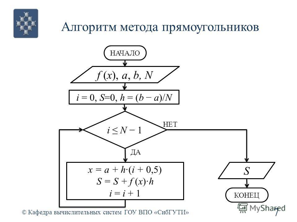 Алгоритм метода прямоугольников 7 © Кафедра вычислительных систем ГОУ ВПО «СибГУТИ» f (x), a, b, N i = 0, S=0, h = (b a)/N НАЧАЛО i N 1 x = a + h·(i + 0,5) S = S + f (x)·h i = i + 1 КОНЕЦ НЕТ ДА S