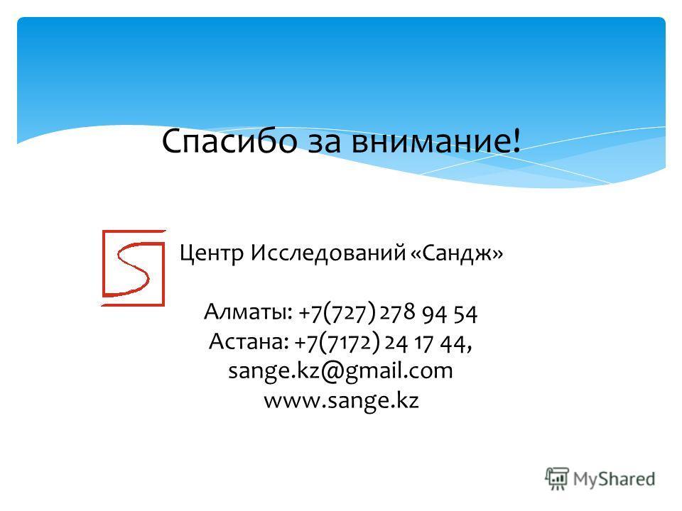 Спасибо за внимание! Центр Исследований «Сандж» Алматы: +7(727) 278 94 54 Астана: +7(7172) 24 17 44, sange.kz@gmail.com www.sange.kz