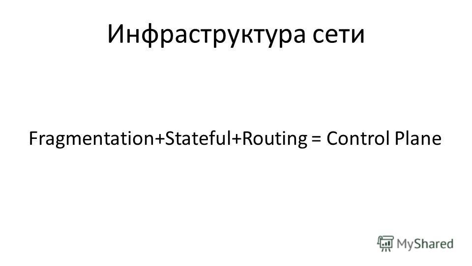 Инфраструктура сети Fragmentation+Stateful+Routing = Control Plane