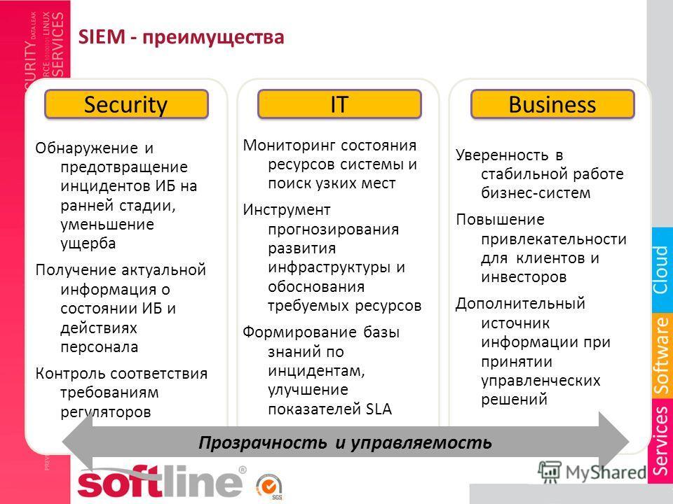 SIEM - преимущества Security IT Business Обнаружение и предотвращение инцидентов ИБ на ранней стадии, уменьшение ущерба Получение актуальной информация о состоянии ИБ и действиях персонала Контроль соответствия требованиям регуляторов Мониторинг сост