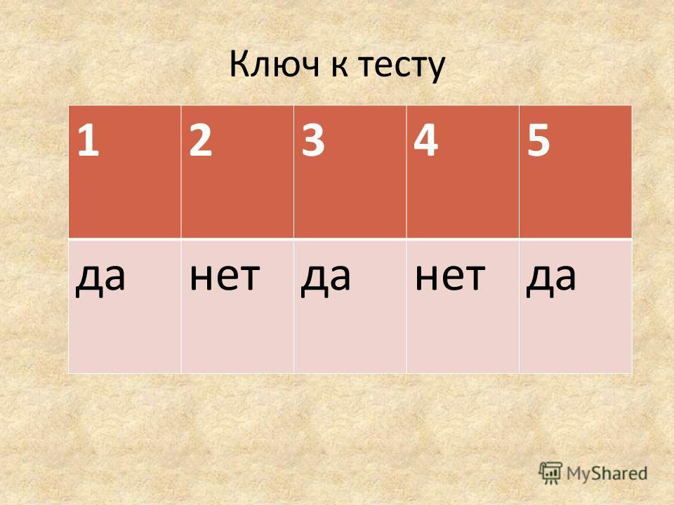 Ключ к тесту 12345 данетданетда
