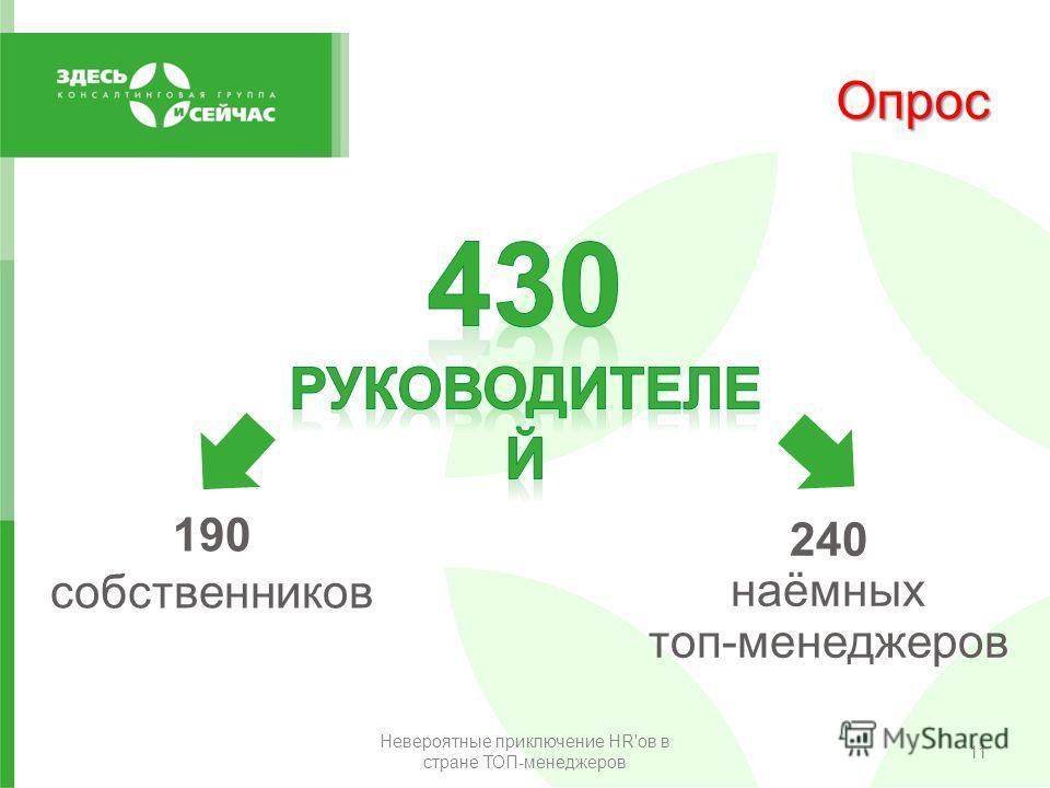 Опрос 11 190 собственников 240 наёмных топ-менеджеров Невероятные приключение HR'ов в стране ТОП-менеджеров