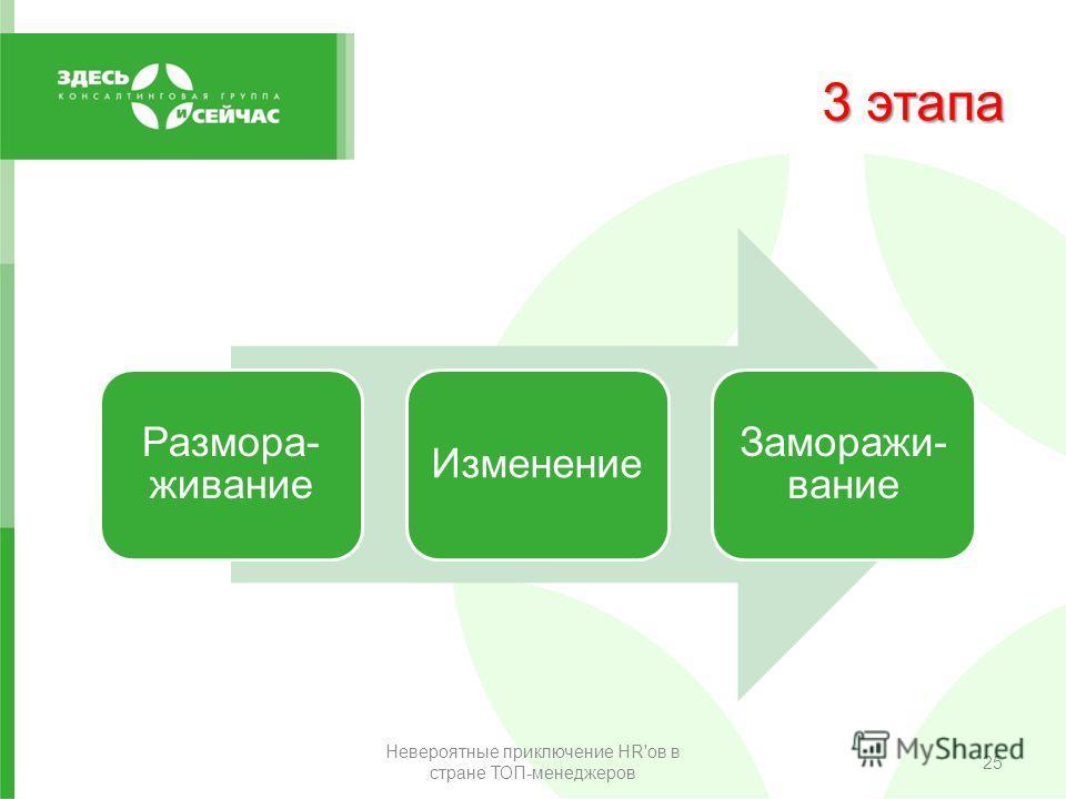 3 этапа 25 Размора- живание Изменение Заморажи- вание Невероятные приключение HR'ов в стране ТОП-менеджеров