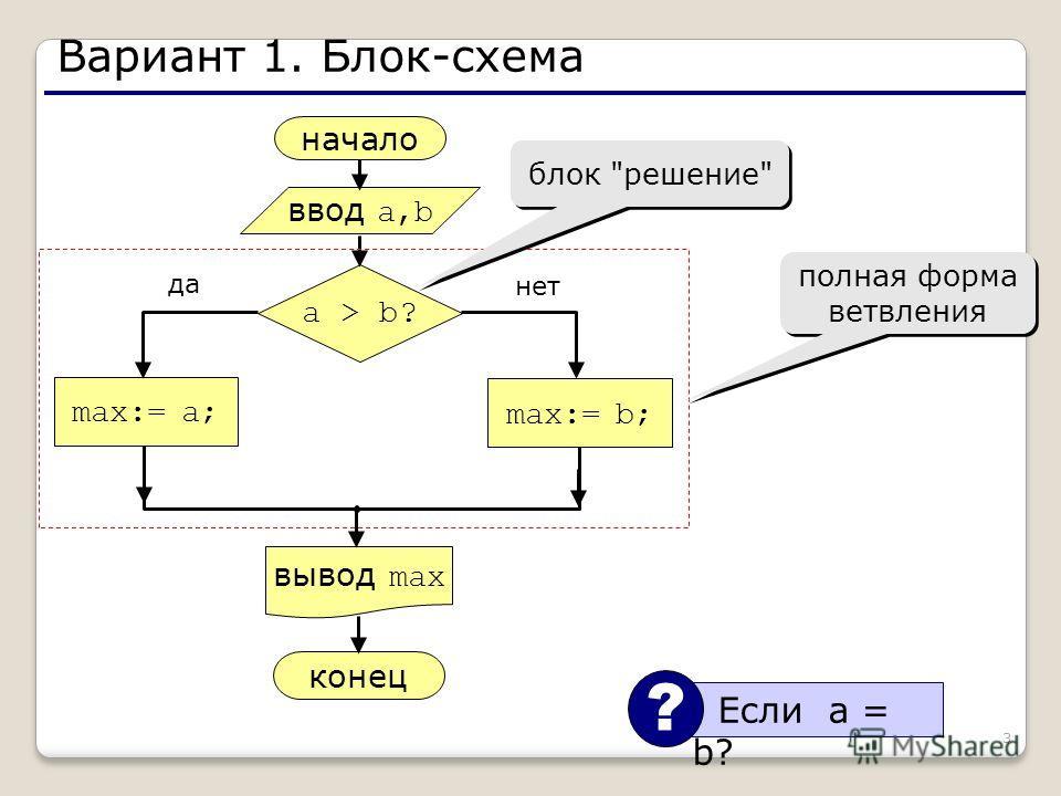 3 Вариант 1. Блок-схема начало max:= a; ввод a,b вывод max a > b? max:= b; конец да нет полная форма ветвления блок решение Если a = b? ?