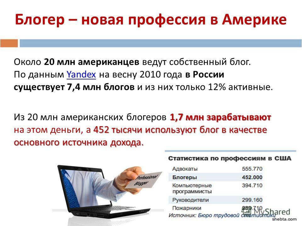 Блогер – новая профессия в Америке Около 20 млн американцев ведут собственный блог. По данным Yandex на весну 2010 года в России существует 7,4 млн блогов и из них только 12% активные.Yandex 1,7 млн зарабатывают 452 тысячи используют блог в качестве
