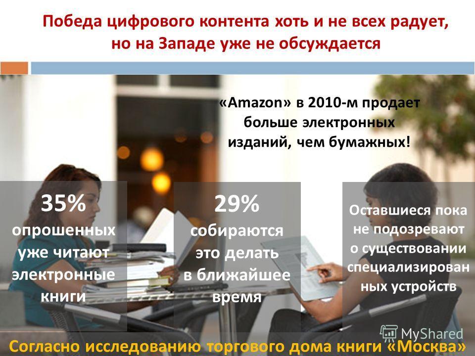 Победа цифрового контента хоть и не всех радует, но на Западе уже не обсуждается 35% опрошенных уже читают электронные книги 29% собираются это делать в ближайшее время Оставшиеся пока не подозревают о существовании специализирован ных устройств «Аma