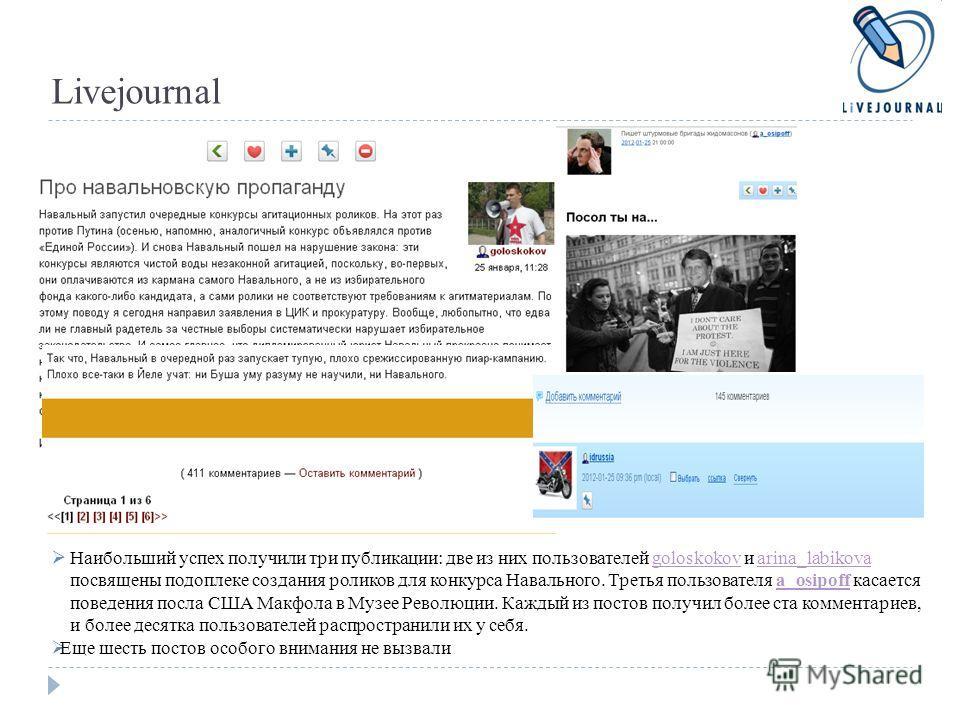 Livejournal Наибольший успех получили три публикации: две из них пользователей goloskokov и arina_labikova посвящены подоплеке создания роликов для конкурса Навального. Третья пользователя a_osipoff касается поведения посла США Макфола в Музее Револю