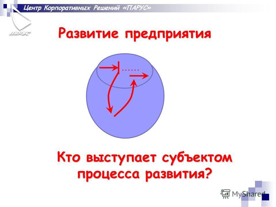 Центр Корпоративных Решений «ПАРУС» Развитие предприятия …… Кто выступает субъектом процесса развития?