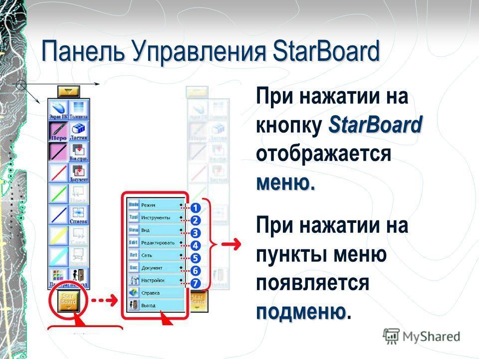 Панель Управления StarBoard StarBoard меню. При нажатии на кнопку StarBoard отображается меню. подменю При нажатии на пункты меню появляется подменю.