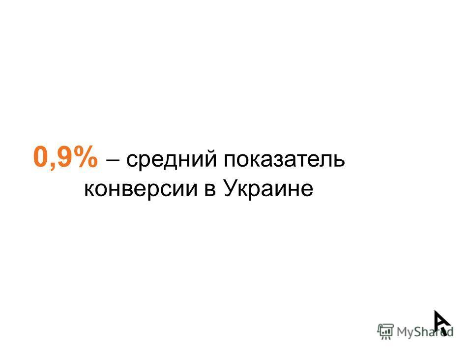 0,9% – средний показатель конверсии в Украине